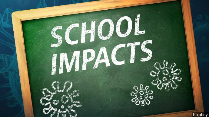 School Impacts due to COVID-19